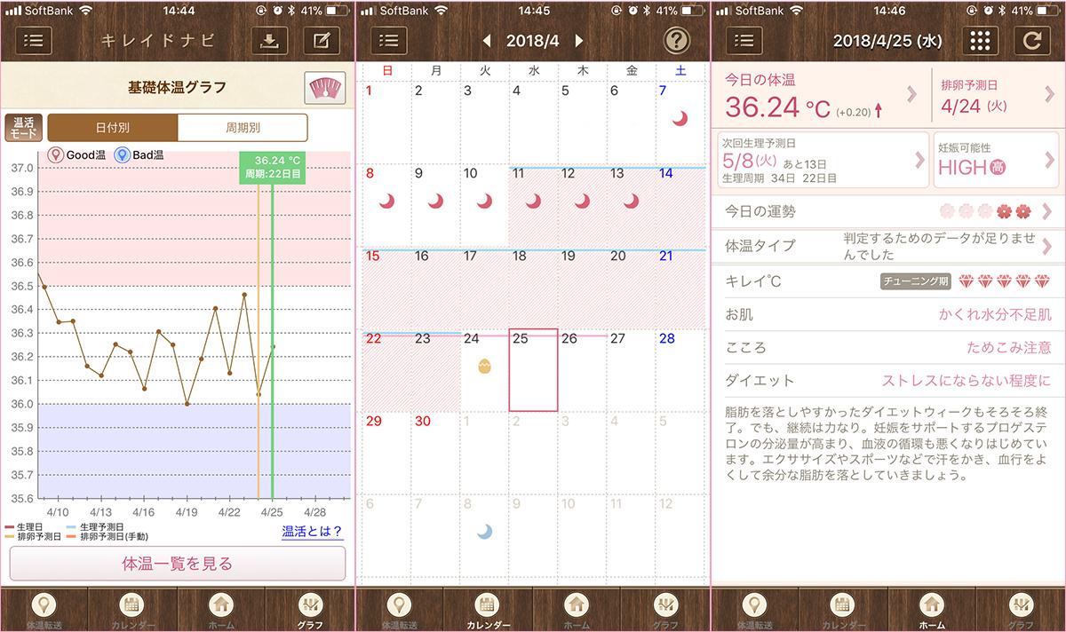 楽天キレイドナビ アプリ画面